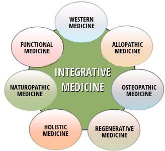 IntegratedMedicine